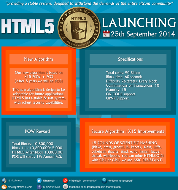 HTML5coin specifications image